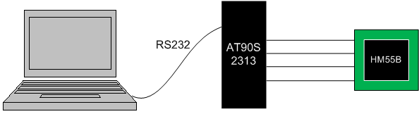 HM55B test