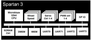 FPGA_design